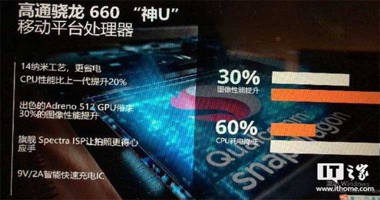 Nokia 7 Plus будет оборудована 6-дюймовым дисплеем