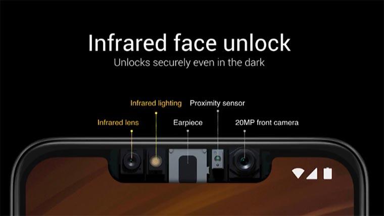 Характеристики Xiaomi Poco F1